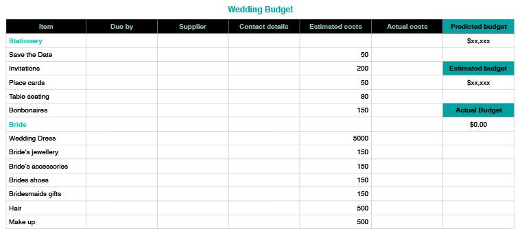 Setting your wedding budget